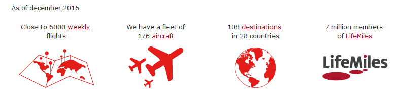 Avianca in numbers (source: avianca.com)