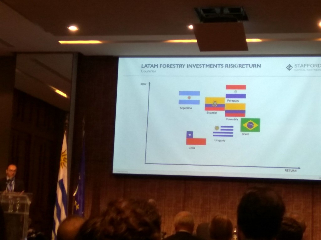 Dr Miguel Fabra's presentation and Uruguay's risk v return position in the region